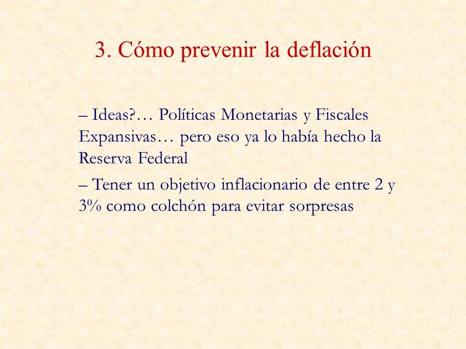3. Cómo prevenir la deflación – Ideas?… Políticas Monetarias y Fiscales Expansivas… pero eso ya lo había hecho la Reserva Federal – Tener un objetivo