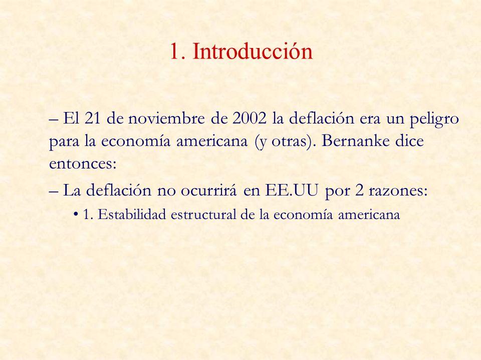 1. Introducción – El 21 de noviembre de 2002 la deflación era un peligro para la economía americana (y otras). Bernanke dice entonces: – La deflación