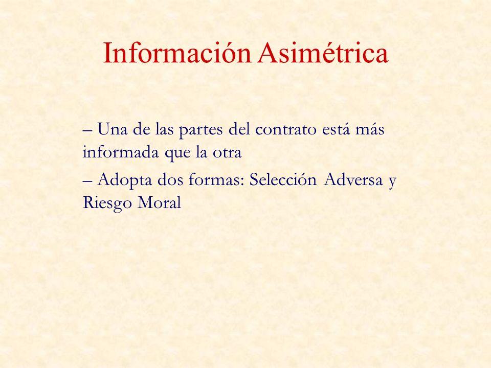 Información Asimétrica – Una de las partes del contrato está más informada que la otra – Adopta dos formas: Selección Adversa y Riesgo Moral