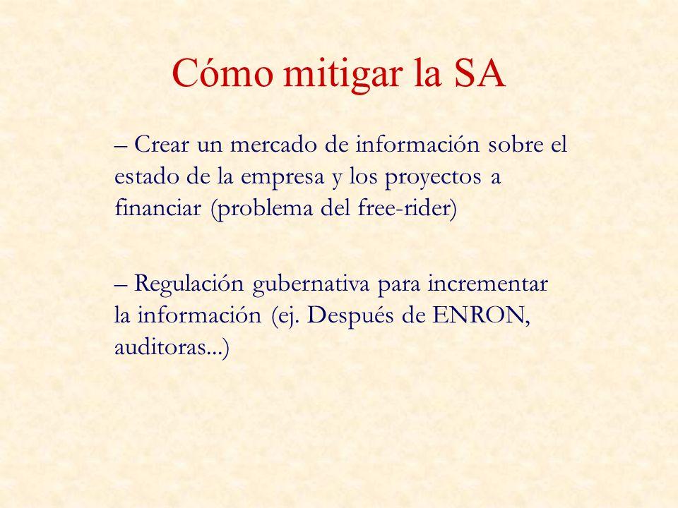 Cómo mitigar la SA – Crear un mercado de información sobre el estado de la empresa y los proyectos a financiar (problema del free-rider) – Regulación