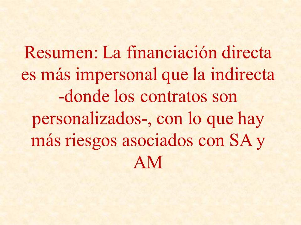 Resumen: La financiación directa es más impersonal que la indirecta -donde los contratos son personalizados-, con lo que hay más riesgos asociados con