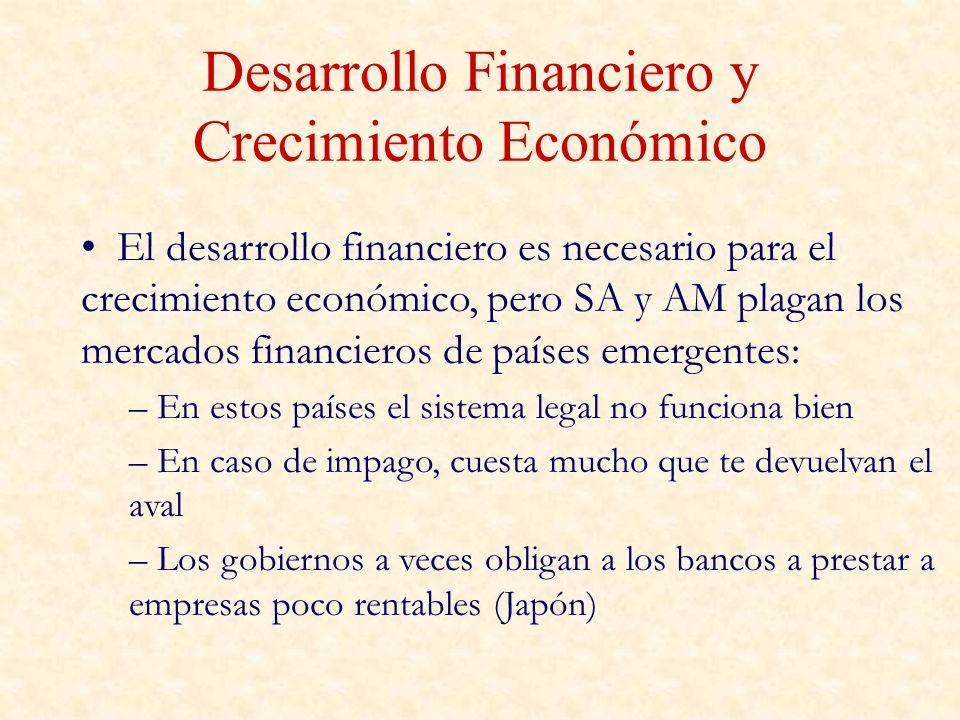 Desarrollo Financiero y Crecimiento Económico El desarrollo financiero es necesario para el crecimiento económico, pero SA y AM plagan los mercados fi