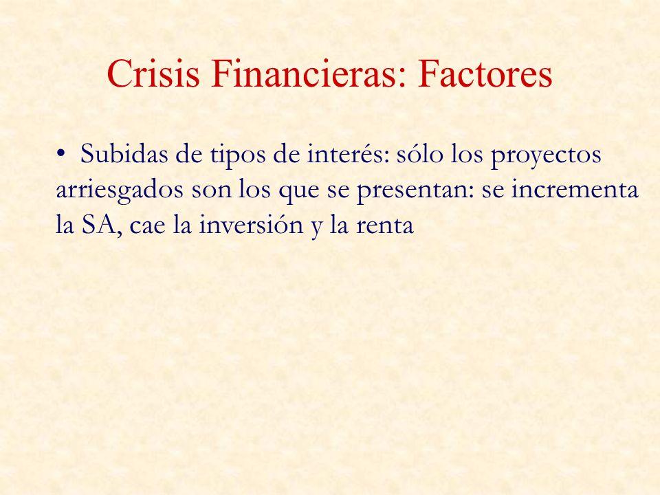 Crisis Financieras: Factores Subidas de tipos de interés: sólo los proyectos arriesgados son los que se presentan: se incrementa la SA, cae la inversi