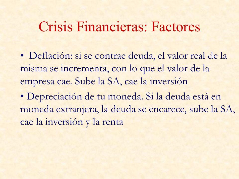 Crisis Financieras: Factores Deflación: si se contrae deuda, el valor real de la misma se incrementa, con lo que el valor de la empresa cae. Sube la S