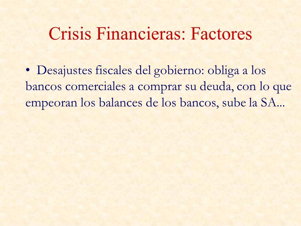 Crisis Financieras: Factores Desajustes fiscales del gobierno: obliga a los bancos comerciales a comprar su deuda, con lo que empeoran los balances de