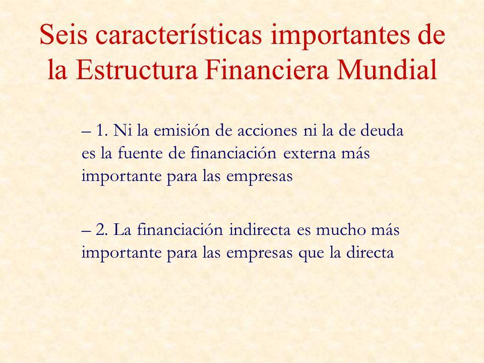 Seis características importantes de la Estructura Financiera Mundial – 1. Ni la emisión de acciones ni la de deuda es la fuente de financiación extern