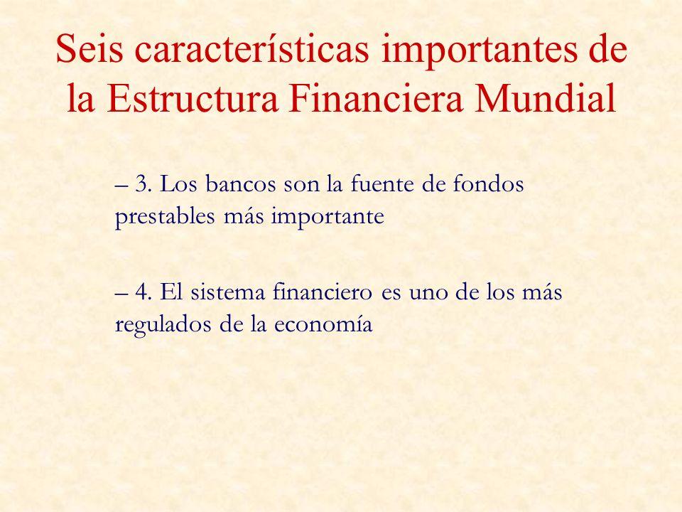Seis características importantes de la Estructura Financiera Mundial – 3. Los bancos son la fuente de fondos prestables más importante – 4. El sistema