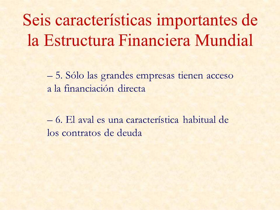 Seis características importantes de la Estructura Financiera Mundial – 5. Sólo las grandes empresas tienen acceso a la financiación directa – 6. El av