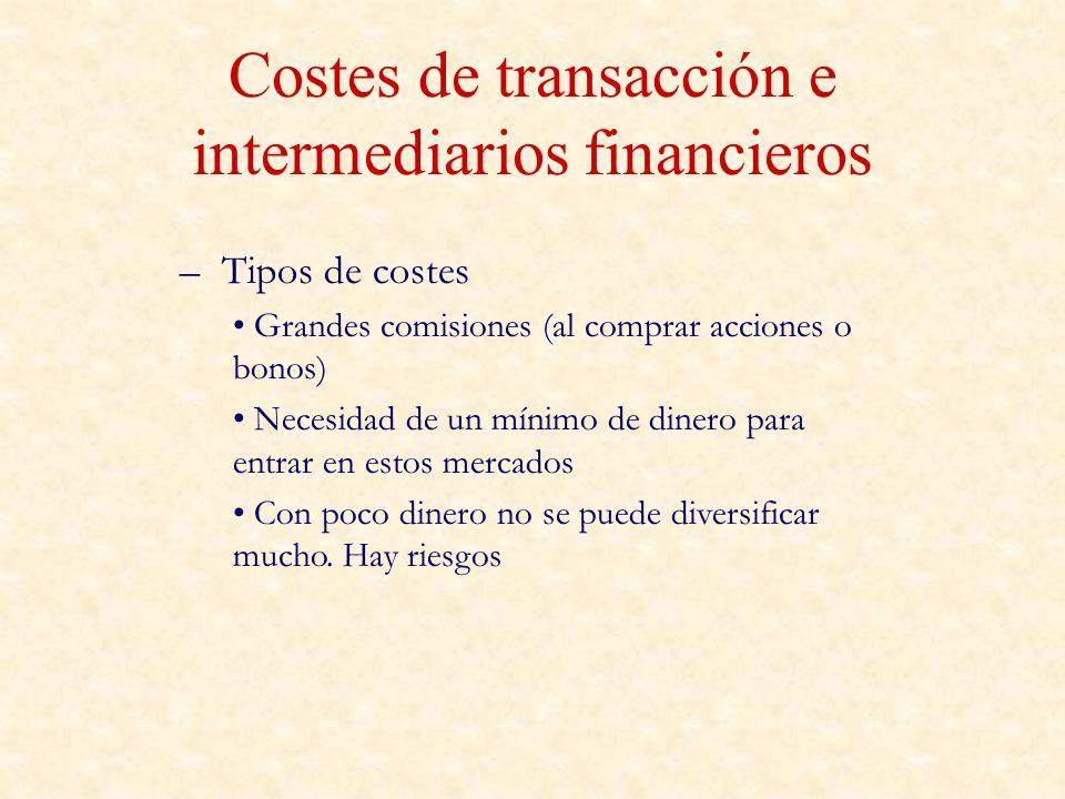 Costes de transacción e intermediarios financieros – Tipos de costes Grandes comisiones (al comprar acciones o bonos) Necesidad de un mínimo de dinero