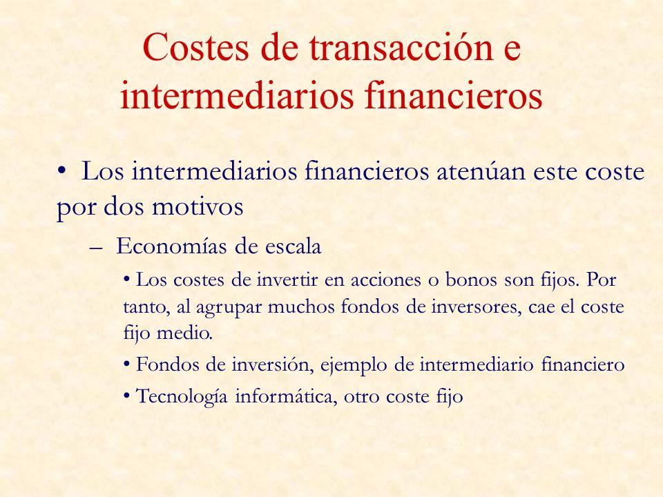Costes de transacción e intermediarios financieros Los intermediarios financieros atenúan este coste por dos motivos – Economías de escala Los costes