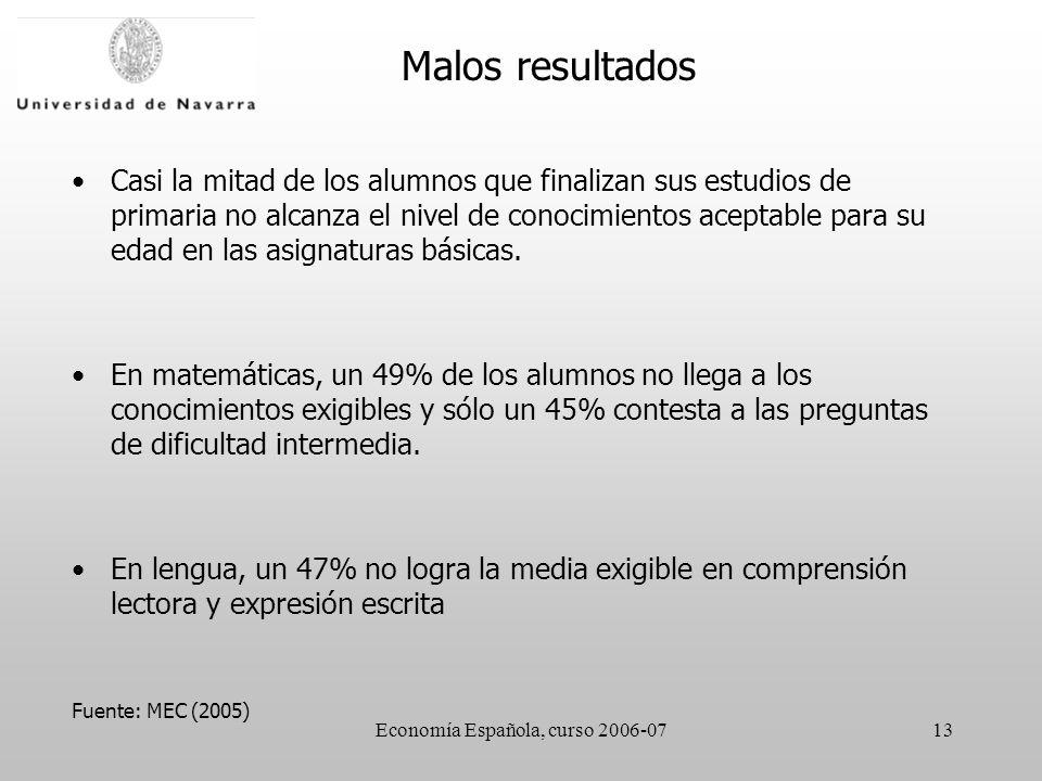 Economía Española, curso 2006-0713 Malos resultados Fuente: MEC (2005) Casi la mitad de los alumnos que finalizan sus estudios de primaria no alcanza el nivel de conocimientos aceptable para su edad en las asignaturas básicas.