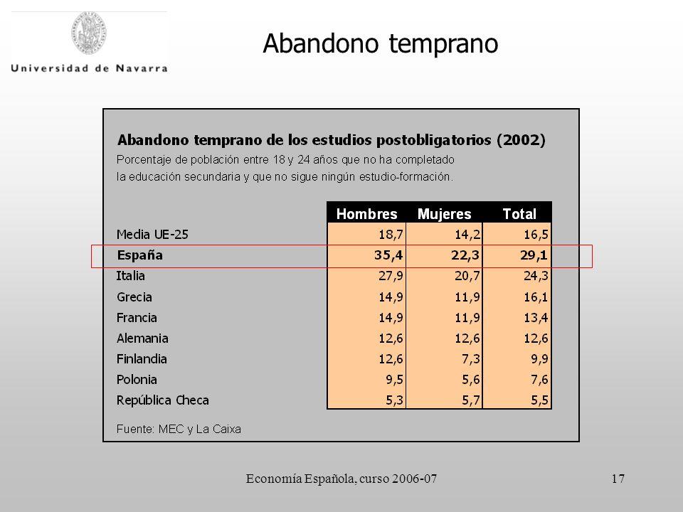 Economía Española, curso 2006-0717 Abandono temprano
