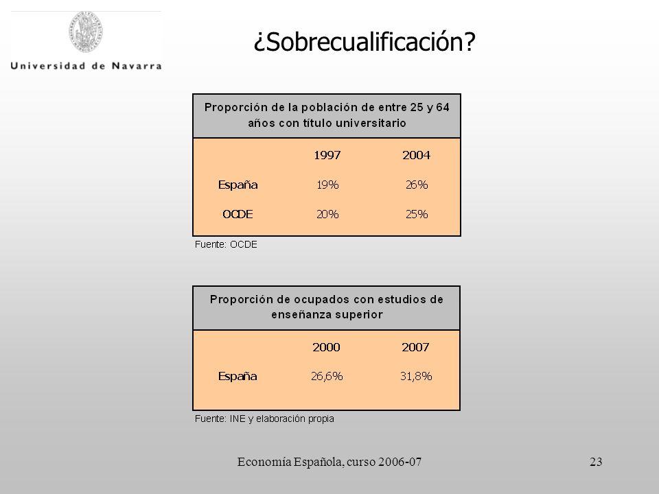 Economía Española, curso 2006-0723 ¿Sobrecualificación?