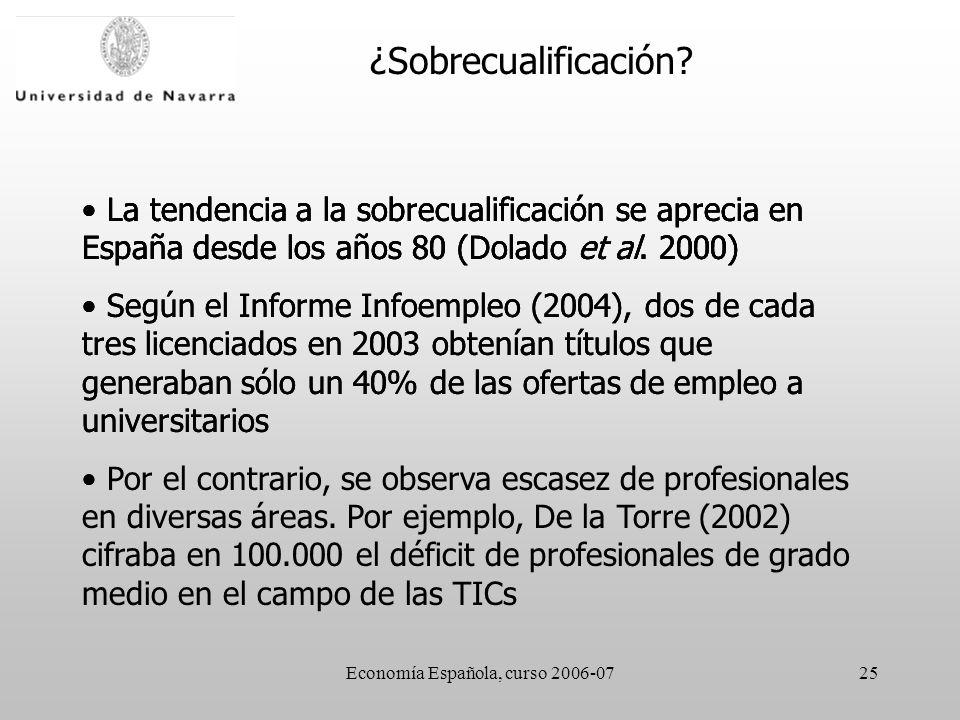 Economía Española, curso 2006-0725 ¿Sobrecualificación? La tendencia a la sobrecualificación se aprecia en España desde los años 80 (Dolado et al. 200