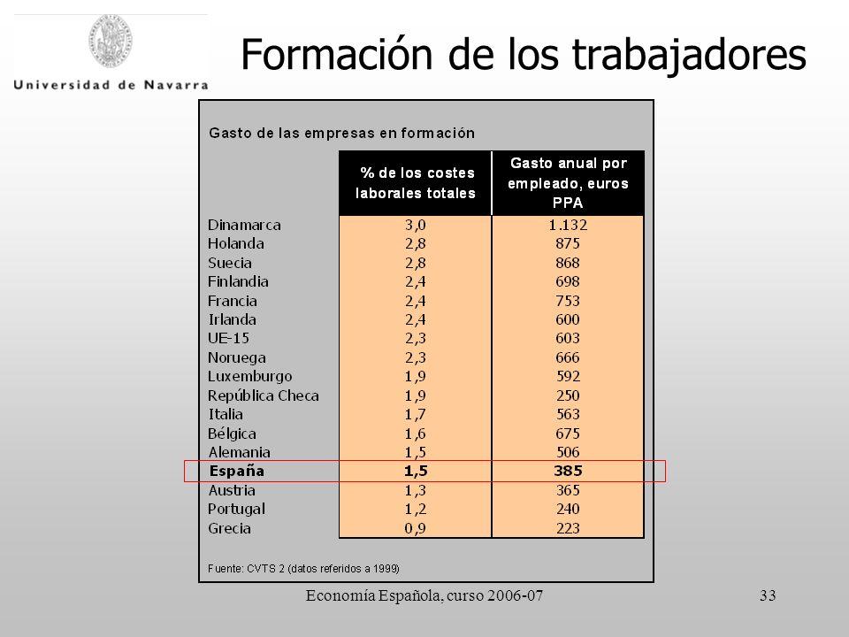 Economía Española, curso 2006-0733 Formación de los trabajadores