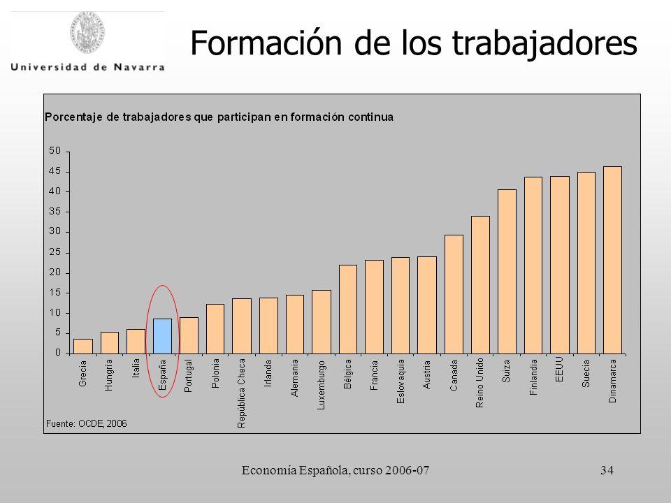 Economía Española, curso 2006-0734 Formación de los trabajadores