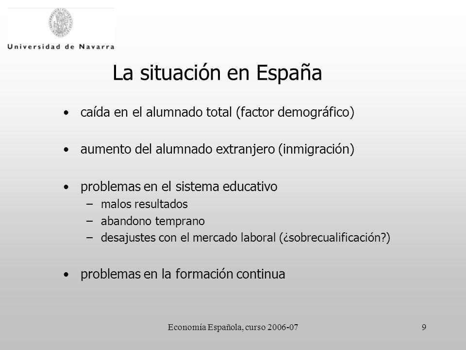 Economía Española, curso 2006-079 La situación en España caída en el alumnado total (factor demográfico) aumento del alumnado extranjero (inmigración)