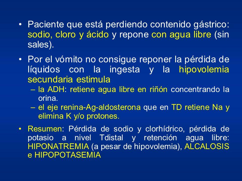 Paciente que está perdiendo contenido gástrico: sodio, cloro y ácido y repone con agua libre (sin sales). Por el vómito no consigue reponer la pérdida