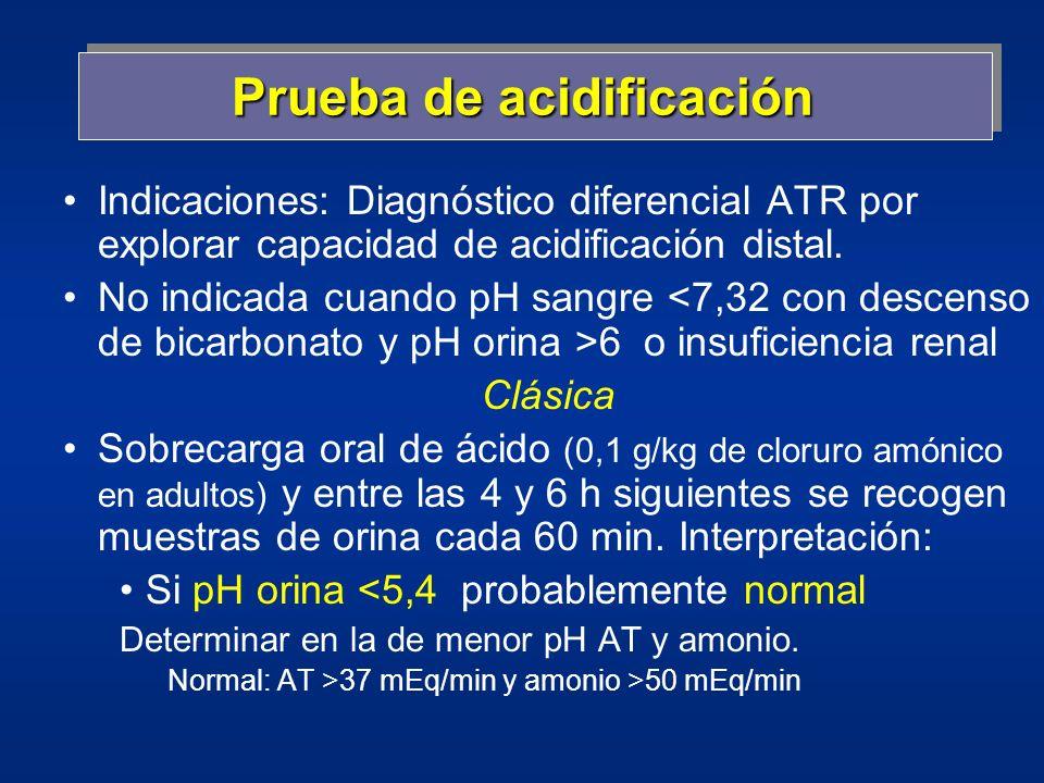 Prueba de acidificación Indicaciones: Diagnóstico diferencial ATR por explorar capacidad de acidificación distal. No indicada cuando pH sangre 6 o ins