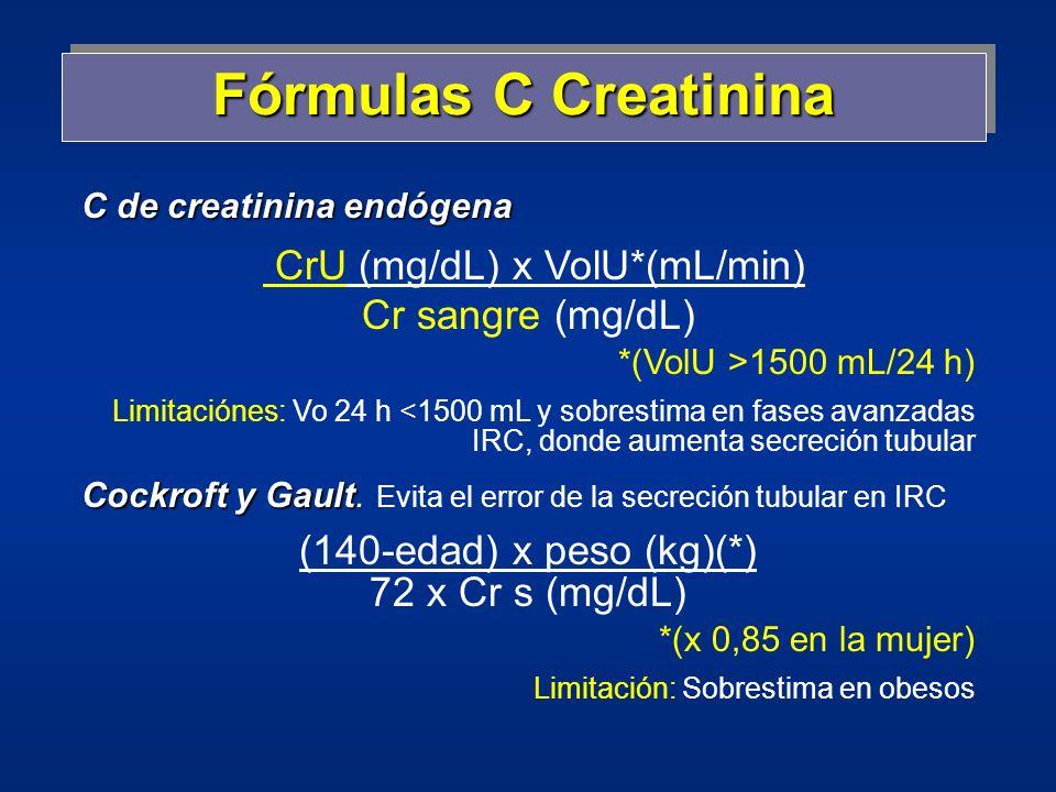 Correlación entre valor de creatinina sérica y filtrado glomerular Creatinina (mg/dL) 1 2 4 8 16 FG (mL/min) 100 50 25 12.5 6.25 ¡Ojo!: Relación entre FG y valor Creatinina sérica Ej FG de 120 a 80 mL/min sólo de 0,9 a 1,2 mg/dL