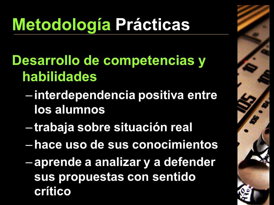 Metodología Prácticas Desarrollo de competencias y habilidades –interdependencia positiva entre los alumnos –trabaja sobre situación real –hace uso de