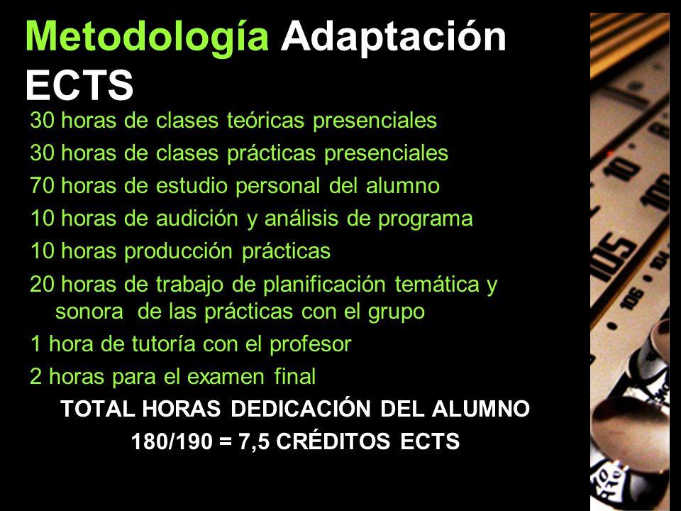 Metodología Adaptación ECTS 30 horas de clases teóricas presenciales 30 horas de clases prácticas presenciales 70 horas de estudio personal del alumno