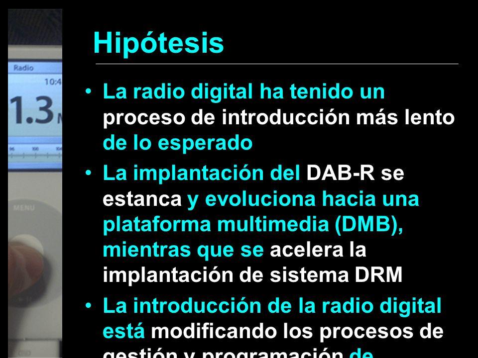 Hipótesis La radio digital ha tenido un proceso de introducción más lento de lo esperado La implantación del DAB-R se estanca y evoluciona hacia una p