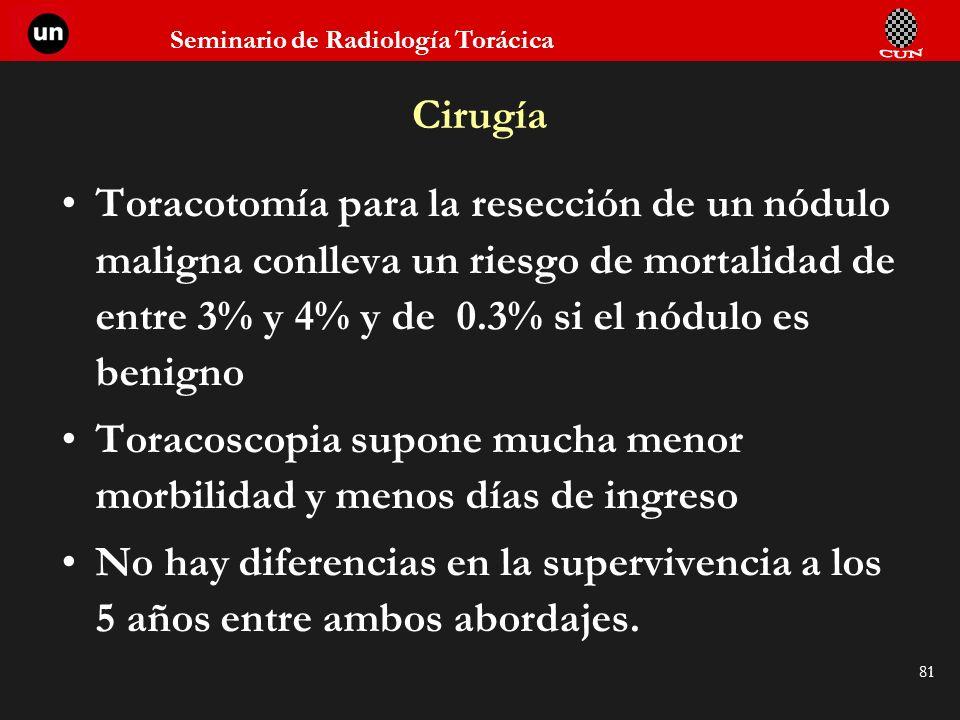 Seminario de Radiología Torácica 81 Cirugía Toracotomía para la resección de un nódulo maligna conlleva un riesgo de mortalidad de entre 3% y 4% y de