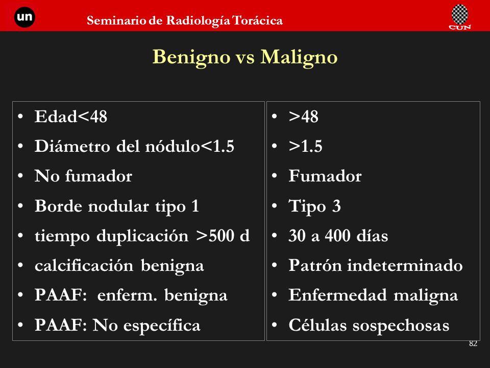 Seminario de Radiología Torácica 82 Benigno vs Maligno Edad<48 Diámetro del nódulo<1.5 No fumador Borde nodular tipo 1 tiempo duplicación >500 d calci