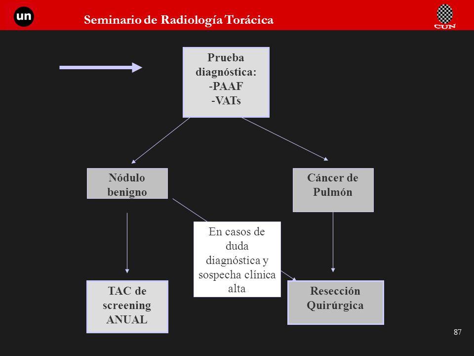 Seminario de Radiología Torácica 87 Prueba diagnóstica: -PAAF -VATs Cáncer de Pulmón Nódulo benigno Resección Quirúrgica TAC de screening ANUAL En cas