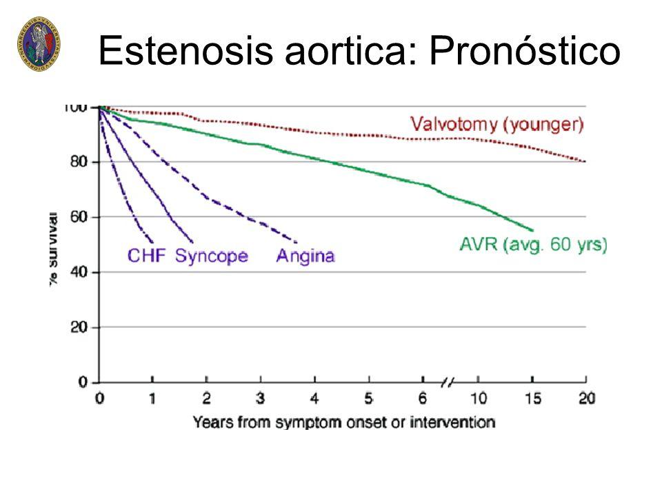 Estenosis aortica: Pronóstico