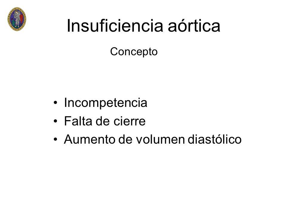 Insuficiencia aórtica Incompetencia Falta de cierre Aumento de volumen diastólico Concepto