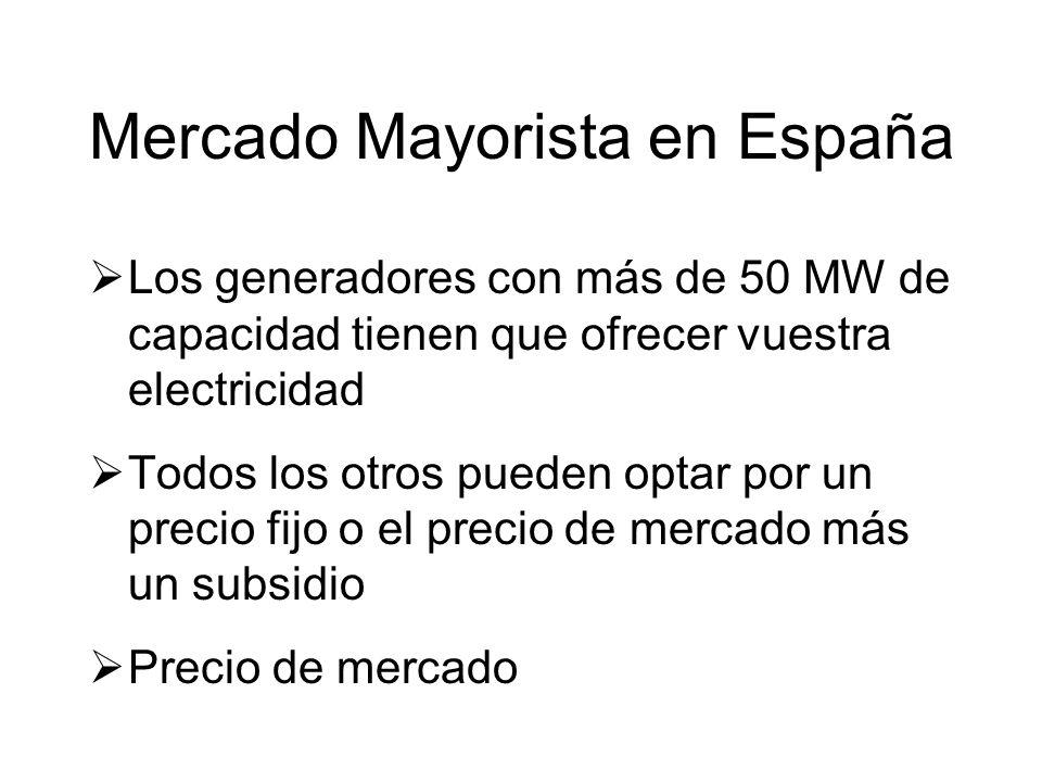 Los generadores con más de 50 MW de capacidad tienen que ofrecer vuestra electricidad Todos los otros pueden optar por un precio fijo o el precio de mercado más un subsidio Precio de mercado Mercado Mayorista en España
