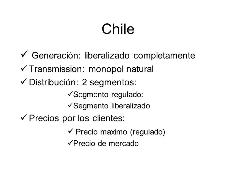 Chile Generación: liberalizado completamente Transmission: monopol natural Distribución: 2 segmentos: Segmento regulado: Segmento liberalizado Precios por los clientes: Precio maximo (regulado) Precio de mercado
