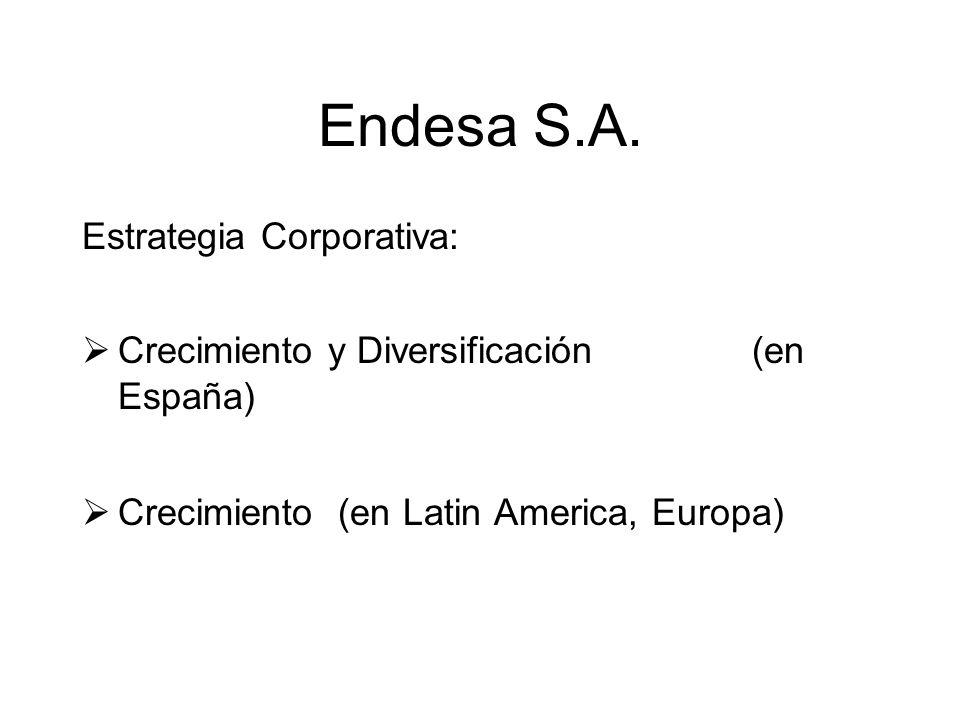 Endesa S.A. Estrategia Corporativa: Crecimiento y Diversificación (en España) Crecimiento (en Latin America, Europa)