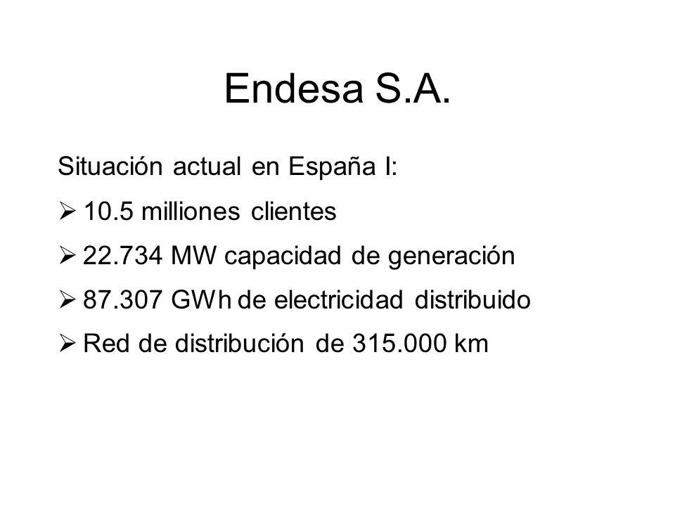 Endesa S.A. Situación actual en España I: 10.5 milliones clientes 22.734 MW capacidad de generación 87.307 GWh de electricidad distribuido Red de dist