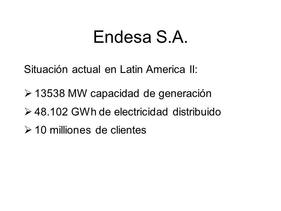 Endesa S.A. Situación actual en Latin America II: 13538 MW capacidad de generación 48.102 GWh de electricidad distribuido 10 milliones de clientes