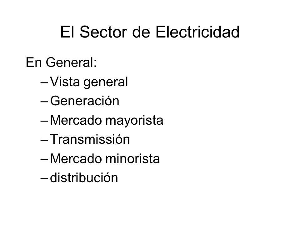 El Sector de Electricidad En General: –Vista general –Generación –Mercado mayorista –Transmissión –Mercado minorista –distribución