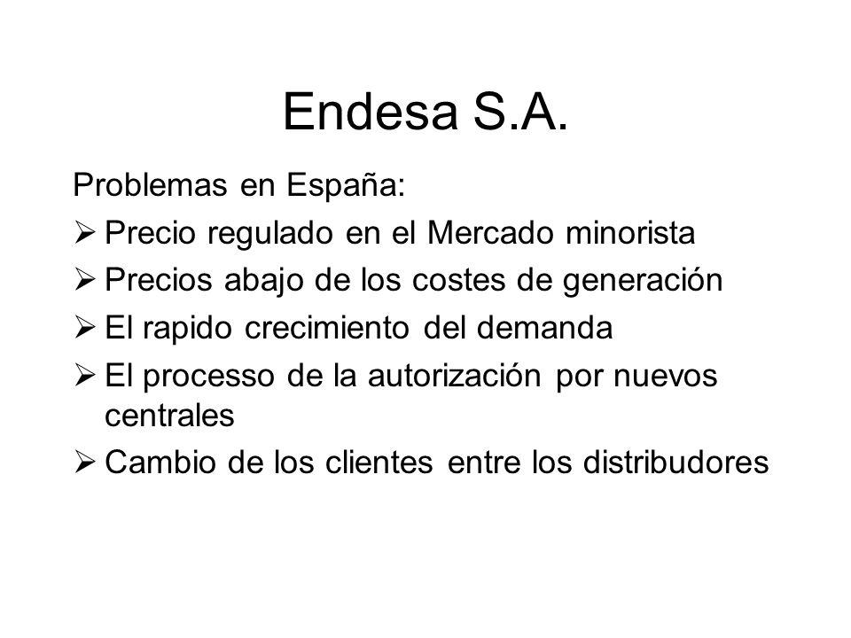 Endesa S.A. Problemas en España: Precio regulado en el Mercado minorista Precios abajo de los costes de generación El rapido crecimiento del demanda E