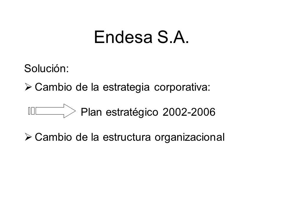 Endesa S.A. Solución: Cambio de la estrategia corporativa: Plan estratégico 2002-2006 Cambio de la estructura organizacional