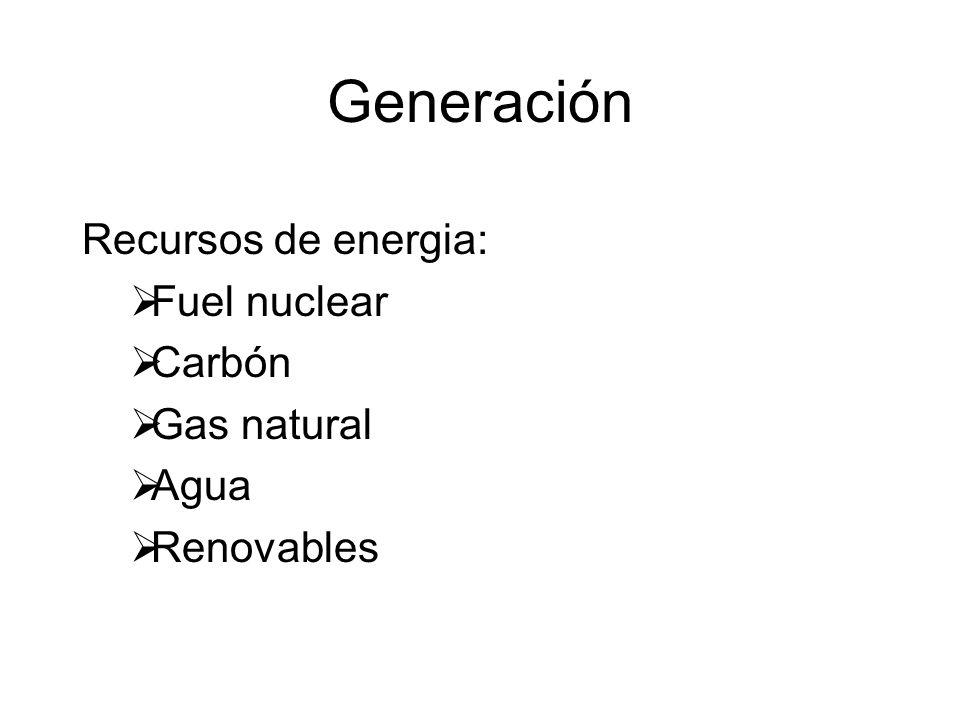 Generación Recursos de energia: Fuel nuclear Carbón Gas natural Agua Renovables