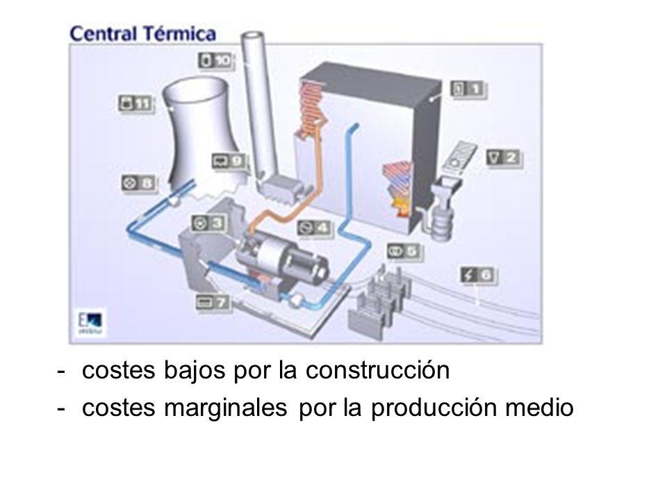 -costes bajos por la construcción -costes marginales por la producción medio