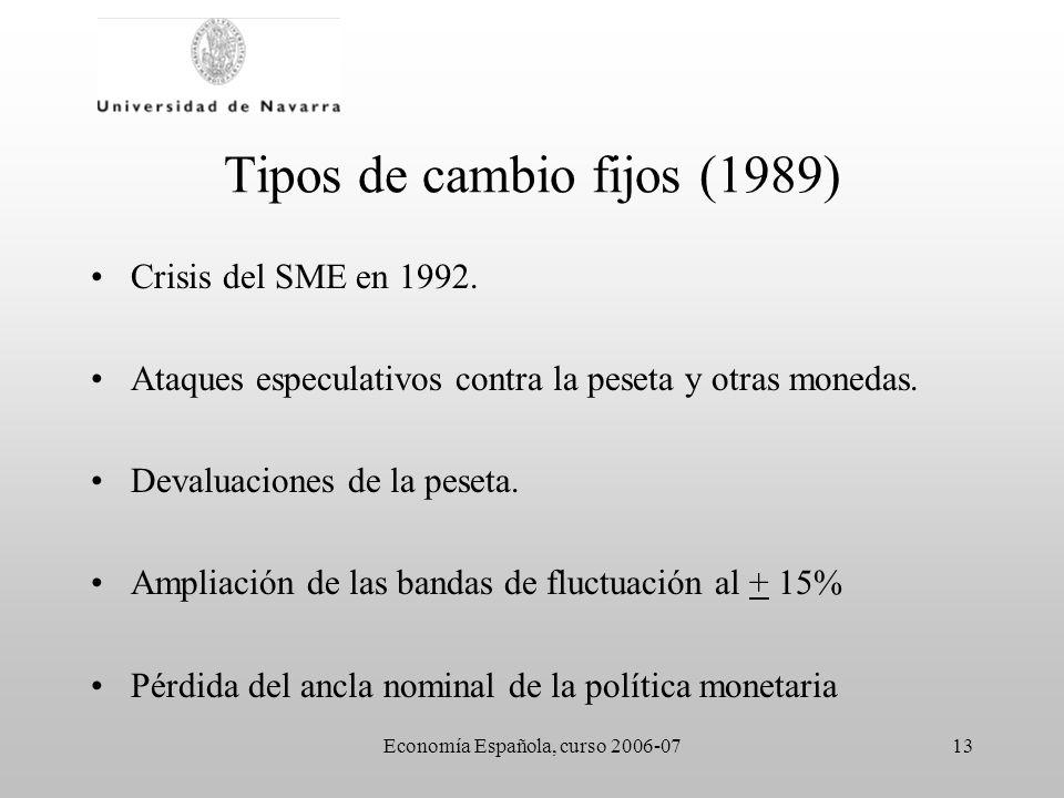 Economía Española, curso 2006-0713 Tipos de cambio fijos (1989) Crisis del SME en 1992. Ataques especulativos contra la peseta y otras monedas. Devalu