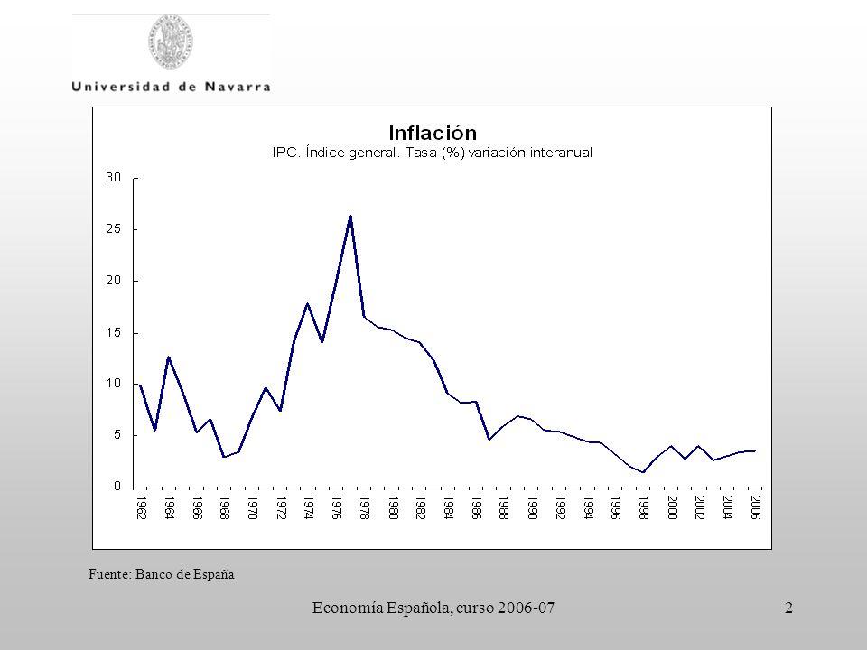 Economía Española, curso 2006-0723 Política monetaria europea La estrategia de política monetaria del BCE –Estabilidad de precios: tasa de inflación del 2%.