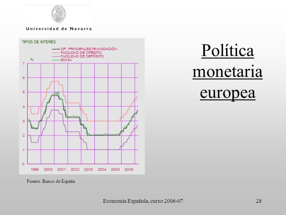 Economía Española, curso 2006-0728 Política monetaria europea Fuente: Banco de España
