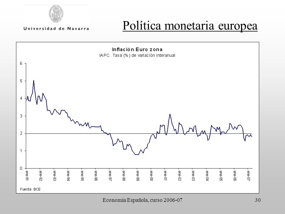 Economía Española, curso 2006-0730 Política monetaria europea