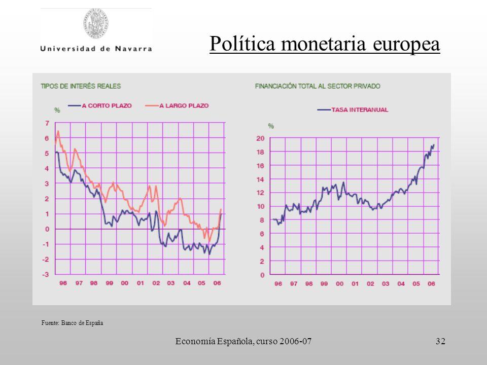 Economía Española, curso 2006-0732 Política monetaria europea Fuente: Banco de España