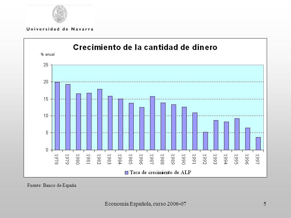 Economía Española, curso 2006-0716 Autonomía del Banco de España ( 1994 ) Credibilidad.