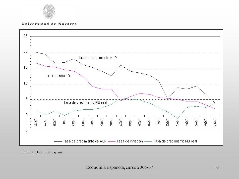 Economía Española, curso 2006-0717 Autonomía del Banco de España ( 1994 ) Eclecticismo: mirar en todas las direcciones Rendición pública de cuentas.