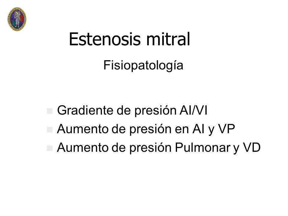Normal Estenosis mitral Abombamiento diastólico